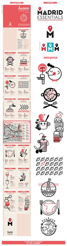 MADRID ESSENTIALS. Brand image on Behance