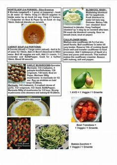 Healthy dinner recipes for two on a budget 2017 18 trailer Image Healthy Food, Healthy Eating Recipes, Healthy Chicken Recipes, Veggie Recipes, Diet Recipes, Healthy Meals, Veggie Dishes, 28 Dae Dieet, Dieet Plan