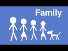 Spanish Family - Basic Spanish Lessons -  Talking about family tree, etc. first quarter.