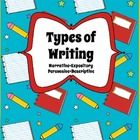 Students can regularly refer to this attractive handout that gives simple definitions for the following types of writing: narrative, expository, persuasive, and descriptive. Great for use with Common Core writing activities.