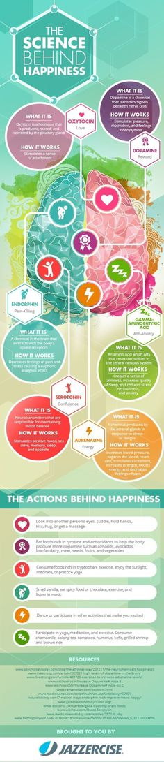 Science of Happiness Infographic #meditationinfographic #insomniainfographic