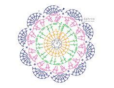 Roxana Alvarez's media content and analytics Crochet Mandala Pattern, Crochet Circles, Crochet Blocks, Crochet Flower Patterns, Doily Patterns, Crochet Round, Crochet Chart, Crochet Squares, Crochet Home