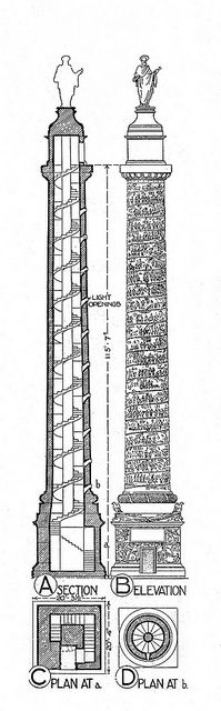 Column of Trajan, plan, elevation, section High Roman Empire