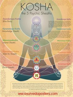 {+Free eBook} Chakras are like energy batteries charging body with energy from the universe. Learn How to Activate the 7 Chakras in Your Body. Yoga Mantras, Yoga Quotes, Quotes Quotes, Chakra Meditation, Guided Meditation, Chakra System, Pranayama, Chakra Heilung, Ayurveda Lifestyle