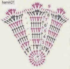 Best 8 World crochet: Crocheted hat 5 – SkillOfKing. Crochet Snowflake Pattern, Crochet Flower Tutorial, Crochet Snowflakes, Crochet Flower Patterns, Doily Patterns, Crochet Motif, Crochet Doilies, Crochet Flowers, Crochet Christmas Decorations