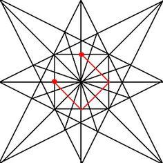 Como dibujar un Mandala paso a paso Pencil Art Drawings, Mandala Design, Art Tutorials, Design Art, Dots, Symbols, Pattern, Costume Dress, Sketches