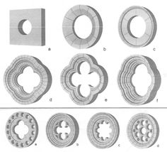 280 – These three-dimensional models of rose windows are given by CHARBONNEAU et al. (2006). The upper section shows a roundel (a), chambered oculi with and ...