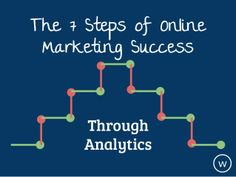 The 7 Steps of Online Marketing Success Through Analytics