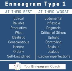 Enneagram One Enneagram Type One, Enneagram Types, Identity In Christ, True Identity, Coaching, Journal Writing Prompts, Word Of Advice, Life Advice, Psychology Facts