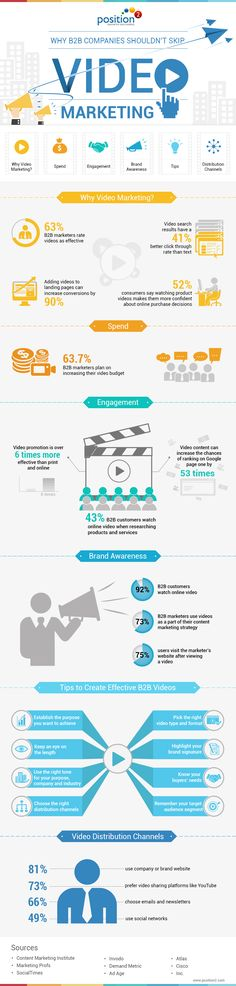 Video is emerging as a major crucial tool for B2B marketers. Whether it is for engagement or brand awareness, marketers are adding videos as a tool in their marketing arsenal. #Infographic