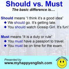 Forum | ________ English Grammar | Fluent LandSHOULD vs MUST | Fluent Land