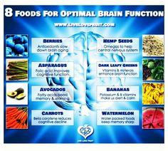8 Foods for Optimal Brain Function Berries Asparagus Avocados Carrots Hemp Seeds Dark Leafy Greens Bananas Watermelon Brain Healthy Foods, Brain Food, Healthy Tips, Stay Healthy, Healthy Recipes, Eating Healthy, Healthy Meals, Brain Science, Healthy Habits