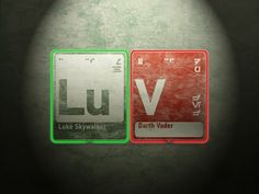Star Wars Periodic Table