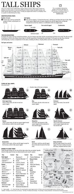 Tall Ships was basically a viewer's guide to help them identify the various classes and types of tall ships that would grace the Boston Harbor in the summer of The graphic has an informational and educational emphasis. Old Sailing Ships, Wooden Ship, Sail Away, Boat Building, Building Plans, Wooden Boats, Tall Ships, Model Ships, Water Crafts