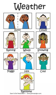 Primary Weather Sign Language by colette Sign Language For Kids, Sign Language Phrases, Sign Language Alphabet, British Sign Language, Learn Sign Language, Baby Sign Language Chart, Sign Language Colors, Learn To Sign, Preschool Weather