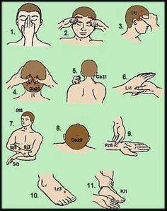 Contro il Mal di testa