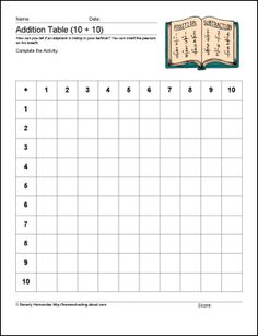 Math Worksheets - Addition Facts in Tables: Addition Facts - Worksheet 2