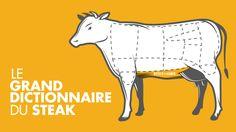 Bifteck de hampe / skirt steak   http://www.casatv.ca/a-table/le-steak-10-coupes-a-decouvrir/page-4