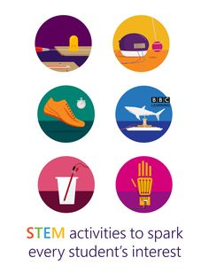 Browse our library and find free, downloadable Hacking STEM activities that use everyday materials to make learning fun and accessible for all. Teacher tested, student approved. Stem Activities, Classroom Activities, Stem Curriculum, Stem Steam, Student Engagement, Design Thinking, Fun Learning, Lesson Plans, Middle School