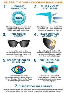 Helpful tips when choosing sunglass replacment lenses. fuselenses.com