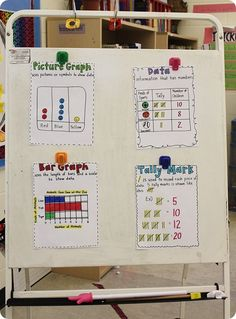 Here's a series of posters on different forms of graphs. (Part of a post on data and graphing activities.) Kindergarten Math, Elementary Math, Math Classroom, Teaching Math, Classroom Ideas, Classroom Inspiration, Graphing Activities, Numeracy, Second Grade Math