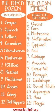 """Buy Organic Anything on The Dirty Dozen List, they have the highest amount of pesticides. The """"Clean"""" side has less or the skins are more protective of the inside fruits and vegetables."""