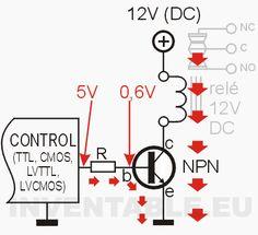 En este artículo veremos en modo detallado como conectar un relé a un circuito electrónico digital a través de un transistor común. Analizaremos la función de cada componente asociado, el cálculo de las resistencias en base a la tensiones de trabajo y a la potencia del relé usado.