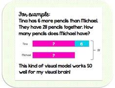 Love Singapore Math! Great post from Alyssha!!