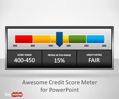 Free Credit Score Meter for PowerPoint is an awesome component that you can use in PowerPoint dashboards or presentations on credit score to rate your customers #Powerpoint templates for business presentations free download #SlideHunter