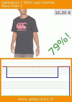 Canterbury T-Shirt Logo homme Navy/Rose S (Sports Apparel). Réduction de 79%! Prix actuel 10,50 €, l'ancien prix était de 50,00 €. http://www.adquisitio.fr/canterbury/t-shirt-logo-homme-15