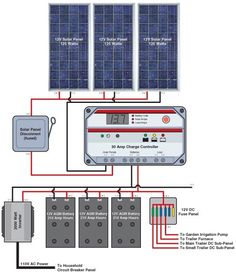 Simple Tips About Solar Energy To Help You Better Understand. Solar energy is something that has gained great traction of late. Both commercial and residential properties find solar energy helps them cut electricity c 12v Solar Panel, Solar Energy Panels, Solar Panels For Home, Best Solar Panels, Diy Solar, Alternative Energie, Installation Solaire, Solar Roof Tiles, Solar Projects