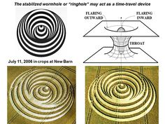 The Decoded Binary Code (Rendlesham Forest), Crop Circles and Time Travel...