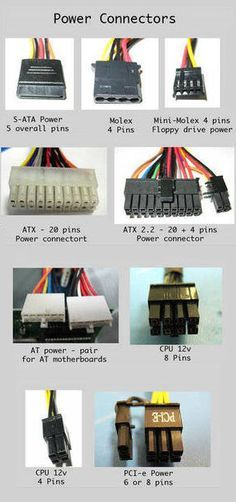 CompTIA A+ Training / Exam Tip -Power Devices and Supplies. For more information to Become Certified for CompTIA A+ Please Repin and Check out : Please visit: http://www.asmed.com/comptia-a/