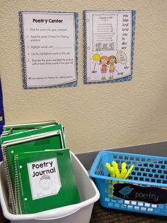 """Around the Kampfire:  """"Poetry Center"""" includes ideas for fluency, comprehension (illustration), and word work."""