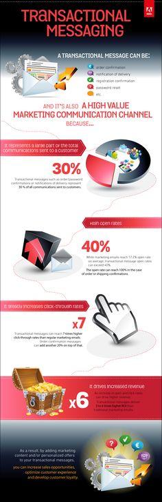Transactional messaging as effective marketing communications
