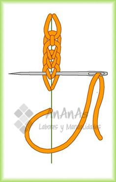 Stitch border chain