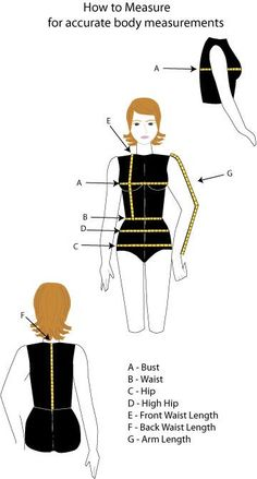 Sketch showing how and where to measure the body for accurate fit.