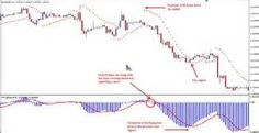 Things You Should Know About Parabolic Sar Scalping Strategy