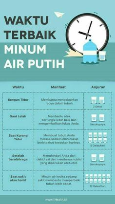 health education Minum air kosong memang b - health Healthy Beauty, Health And Beauty Tips, Islamic Inspirational Quotes, Motivational Quotes, Health Diet, Health Fitness, Emergency Room, Study Motivation Quotes, Health Education