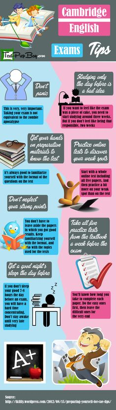 All you should know about Cambridge English exams is in this bright infographic
