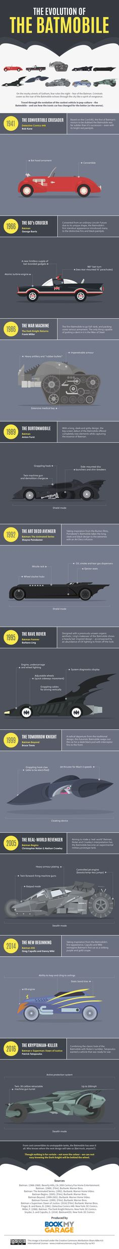 Here you can see a cool infographic that show the evolution of the Batmobile. Source: BookMyGarage