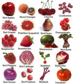 List of Fruits and Vegetables for Amazing Energy and Health  Red Fruits and Vegetables.