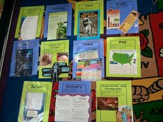 Make a Set of Informational Text Posters