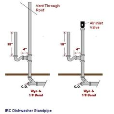 washing machine drain and feed line diagram laundry room ideas washing machine drain pan how to plumb drain line for washer and vent with studor vent google search