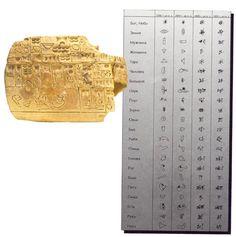 Самый древний в мире медицинский текст. Табличка датирована приблизительно 2100 г. до н.э.