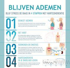 Cortisol, Self Care, Burns, Coaching, Meditation, Stress, Relax, Mindfulness, Yoga