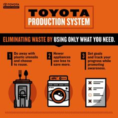 Bring a bit of Toyota's Production System into your own life! From Toyota #Forklift