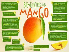 Beneficios de mango
