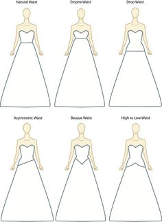 types of waistlines | the different types of bridal gowns according to waistlines be wedding ..