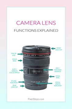 Camera Lenses Explained - Need to know what types of lenses you need? Learn what camera filters are used for and bust the lens jargon.